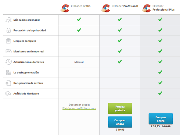 CCleaner-versiones para casa (590) en rosapanos.com Pildoras de TIC