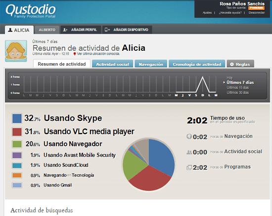 qustodio-el portal familiar en rosapanos.com-Pildoras de TIC