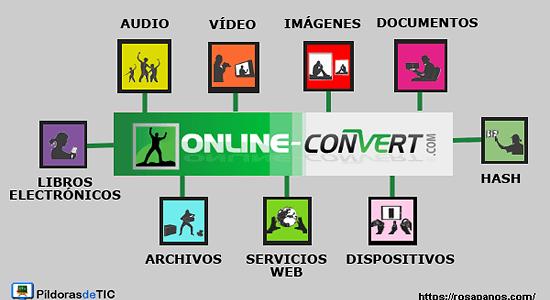 Destacada (550) Online-convert (2019)