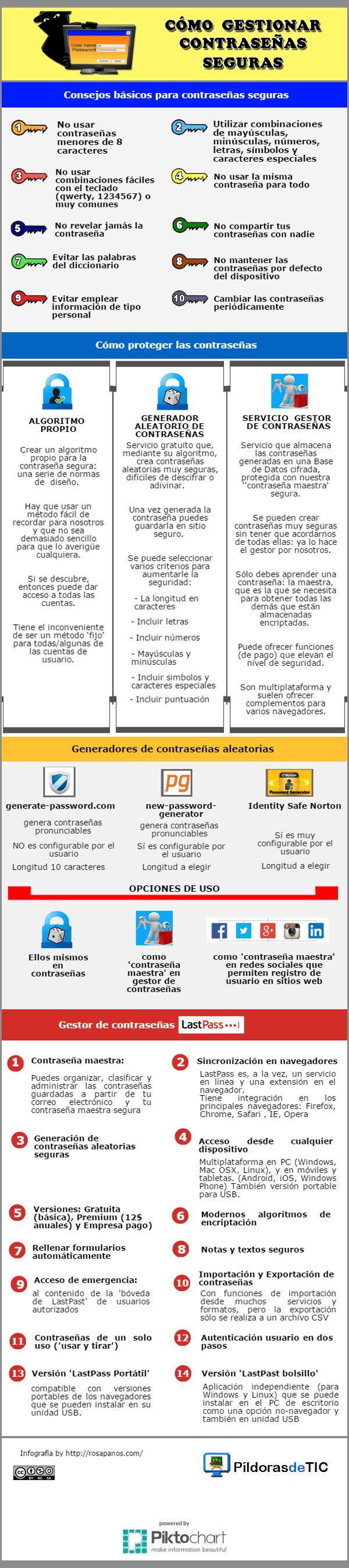 infografia-como-gestionar-contrasenas-seguras-grande-rosapanos-com-pildoras-de-tic